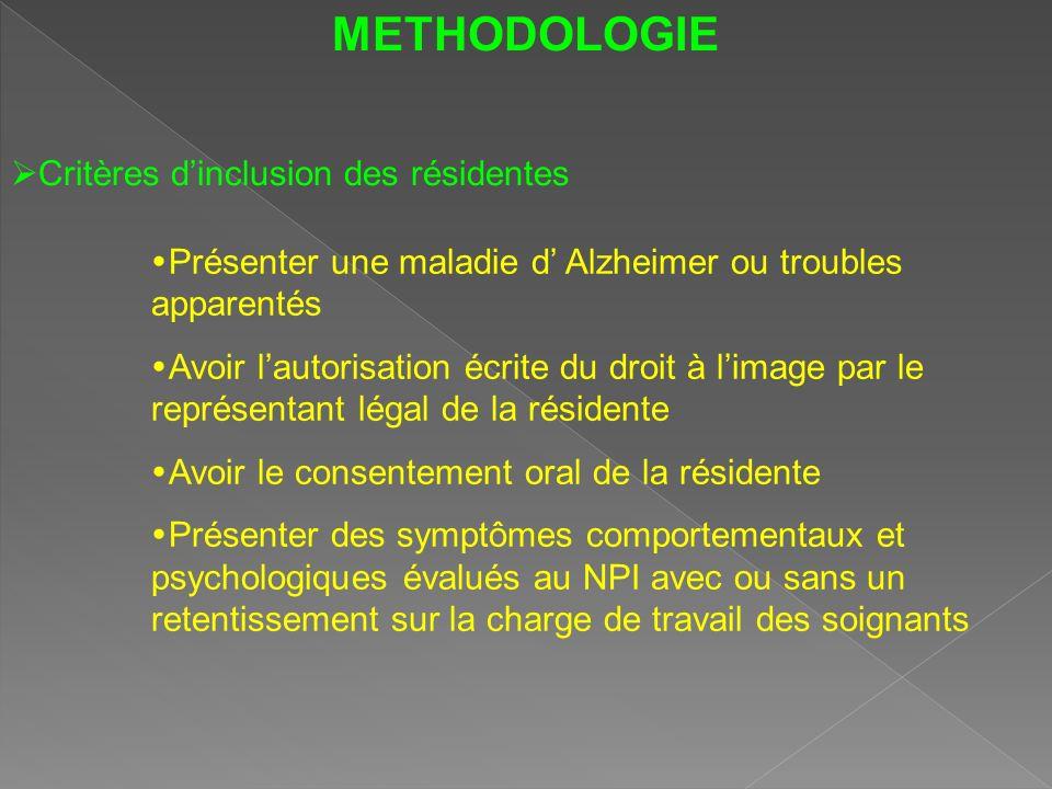 METHODOLOGIE Critères dinclusion des résidentes Présenter une maladie d Alzheimer ou troubles apparentés Avoir lautorisation écrite du droit à limage