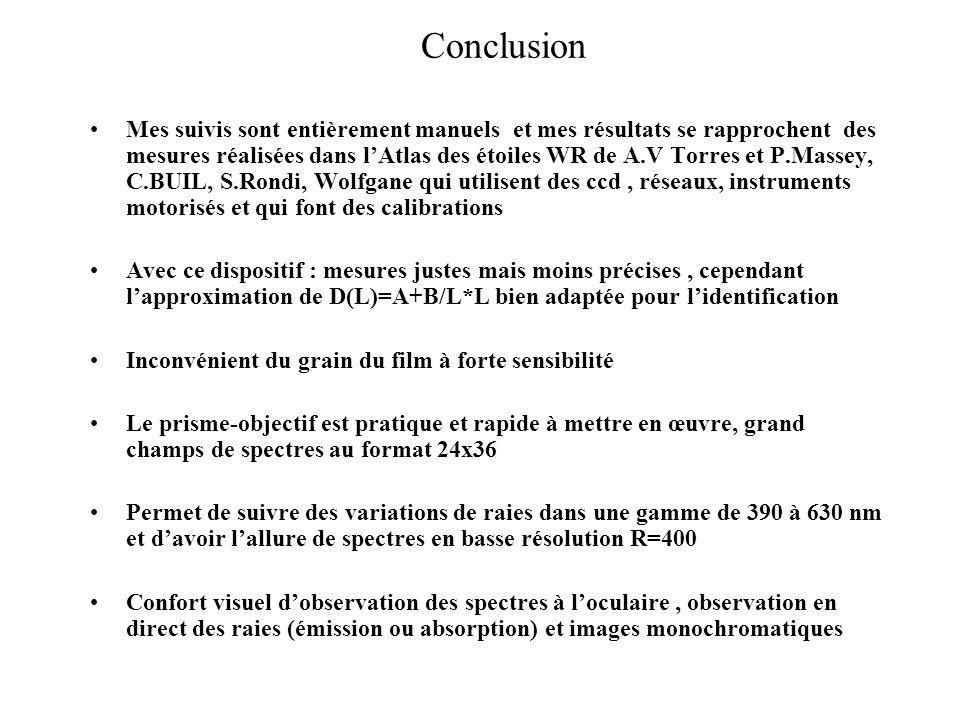 Conclusion Mes suivis sont entièrement manuels et mes résultats se rapprochent des mesures réalisées dans lAtlas des étoiles WR de A.V Torres et P.Mas