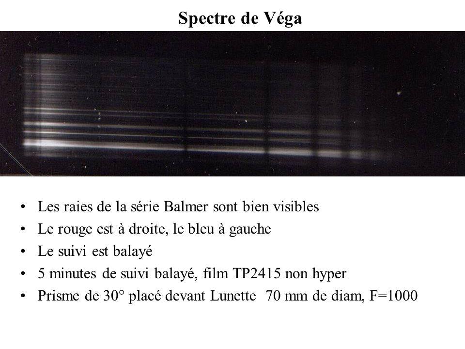 Spectre de Véga Les raies de la série Balmer sont bien visibles Le rouge est à droite, le bleu à gauche Le suivi est balayé 5 minutes de suivi balayé,