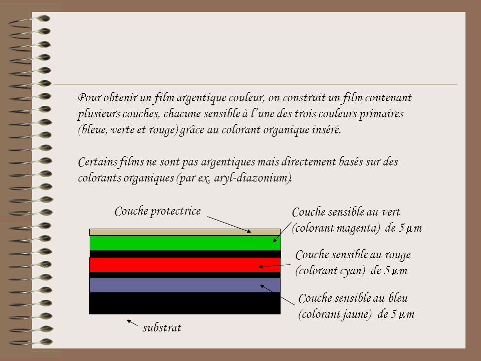Pour obtenir un film argentique couleur, on construit un film contenant plusieurs couches, chacune sensible à lune des trois couleurs primaires (bleue