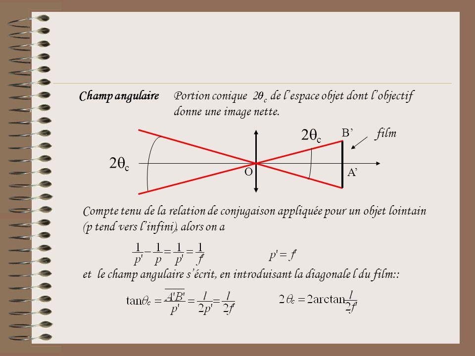 Champ angulairePortion conique 2 c de lespace objet dont lobjectif donne une image nette. 2 c film 2 c O A Compte tenu de la relation de conjugaison a