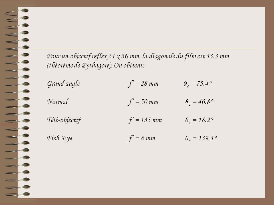 Pour un objectif reflex 24 x 36 mm, la diagonale du film est 43.3 mm (théorème de Pythagore). On obtient: Grand anglef = 28 mm c = 75.4° Normalf = 50