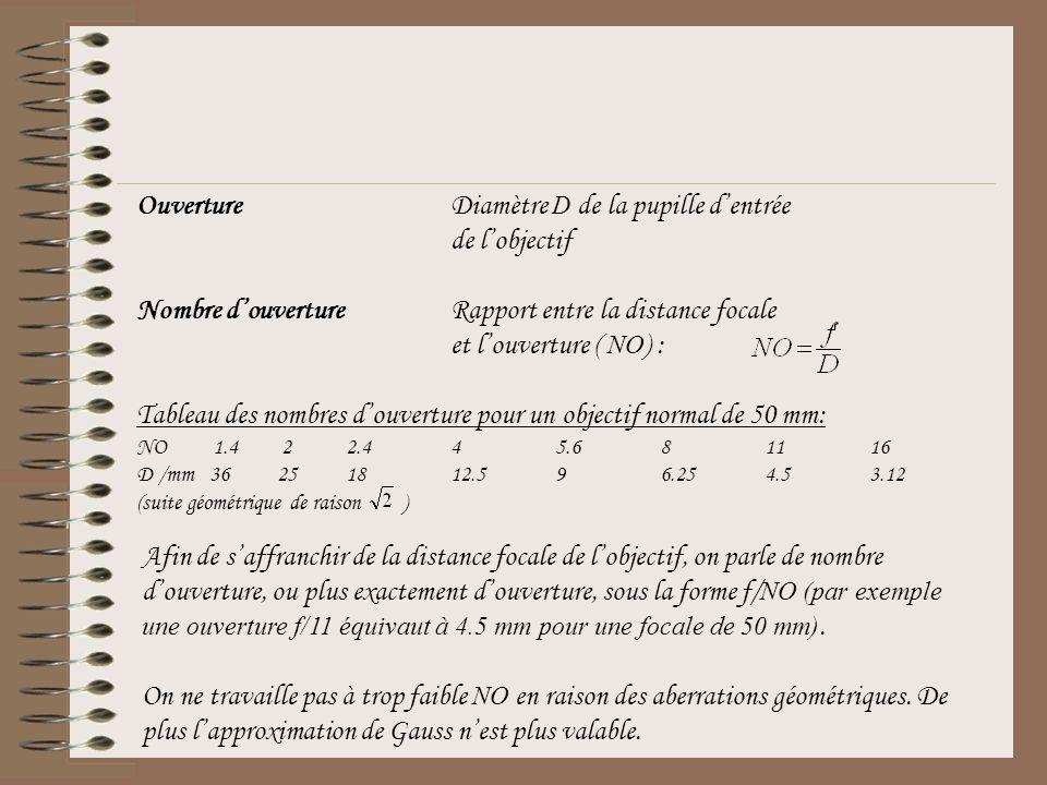 OuvertureDiamètre D de la pupille dentrée de lobjectif Nombre douvertureRapport entre la distance focale et louverture ( NO ) : Tableau des nombres do