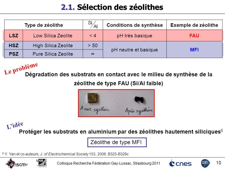 Colloque Recherche Fédération Gay-Lussac, Strasbourg 2011 10 Le problème Dégradation des substrats en contact avec le milieu de synthèse de la zéolith
