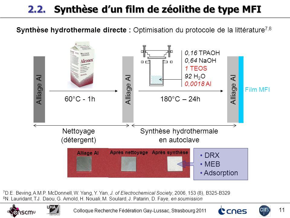 Colloque Recherche Fédération Gay-Lussac, Strasbourg 2011 11 2.2.Synthèse dun film de zéolithe de type MFI Synthèse hydrothermale directe : Optimisati