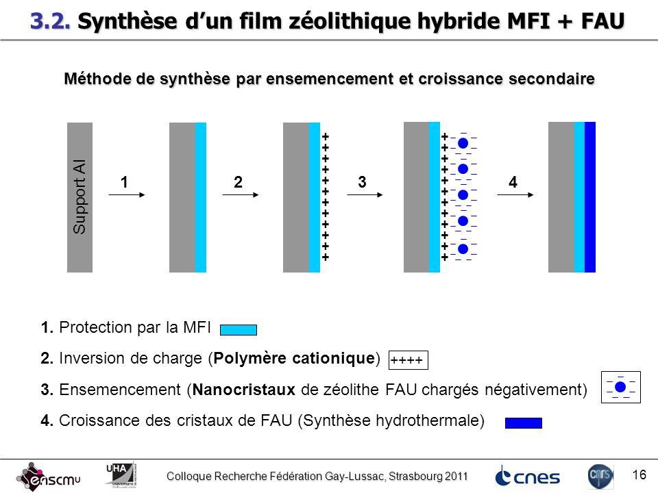 Colloque Recherche Fédération Gay-Lussac, Strasbourg 2011 16 Méthode de synthèse par ensemencement et croissance secondaire 1. Protection par la MFI 2