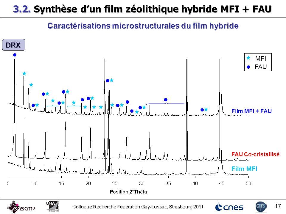 Colloque Recherche Fédération Gay-Lussac, Strasbourg 2011 17 Film MFI Film MFI + FAU FAU Co-cristallisé MFI FAU Caractérisations microstructurales du