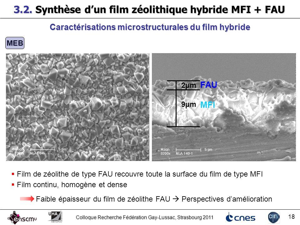 Colloque Recherche Fédération Gay-Lussac, Strasbourg 2011 18 MEB Caractérisations microstructurales du film hybride MFI FAU 9µm 2µm Film de zéolithe d