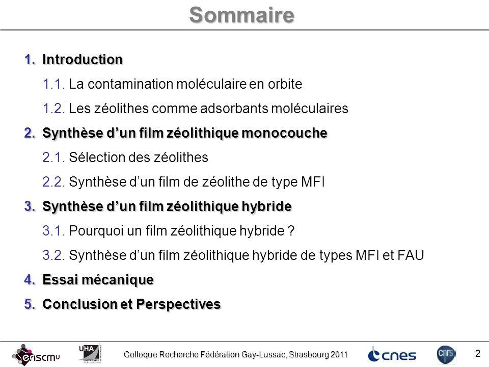 Colloque Recherche Fédération Gay-Lussac, Strasbourg 2011 13 MEB Film continu et dense formé de cristaux enchevêtrés Absence de défaut type fissure ou trou Épaisseur ~ 9µm Caractérisations microstructurales du film de type MFI 2.2.Synthèse dun film de zéolithe de type MFI 9 µm