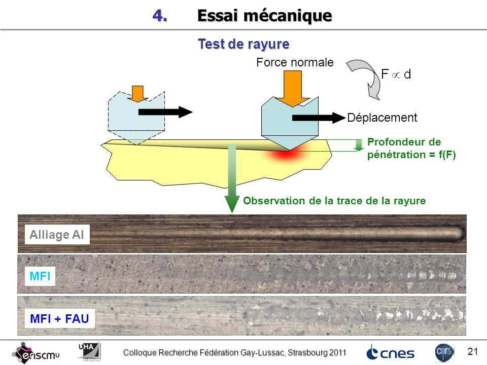 Colloque Recherche Fédération Gay-Lussac, Strasbourg 2011 21 Test de rayure 4.Essai mécanique Déplacement Force normale Profondeur de pénétration = f(