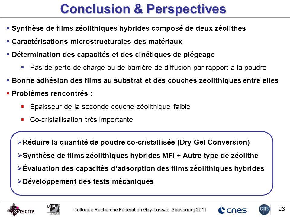 Colloque Recherche Fédération Gay-Lussac, Strasbourg 2011 23 Conclusion & Perspectives Synthèse de films zéolithiques hybrides composé de deux zéolith
