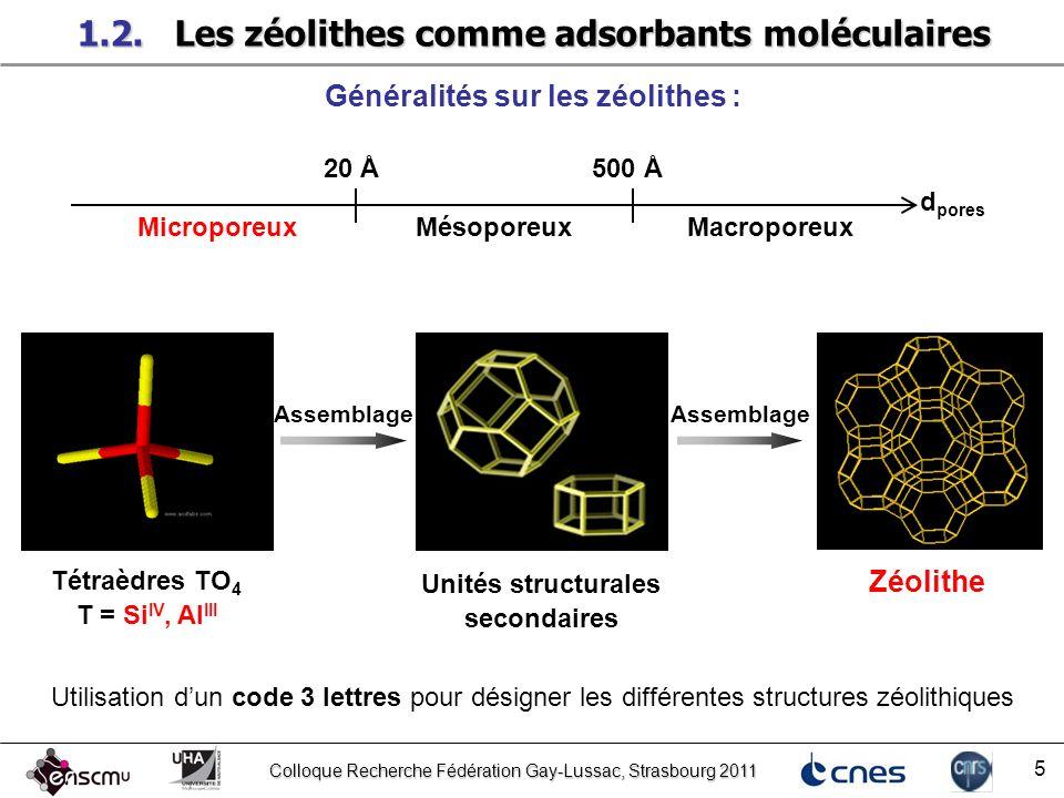Colloque Recherche Fédération Gay-Lussac, Strasbourg 2011 5 1.2.Les zéolithes comme adsorbants moléculaires Tétraèdres TO 4 T = Si IV, Al III Unités s