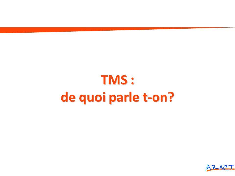 Les facteurs de vigilance TMS : de quoi parle t-on?