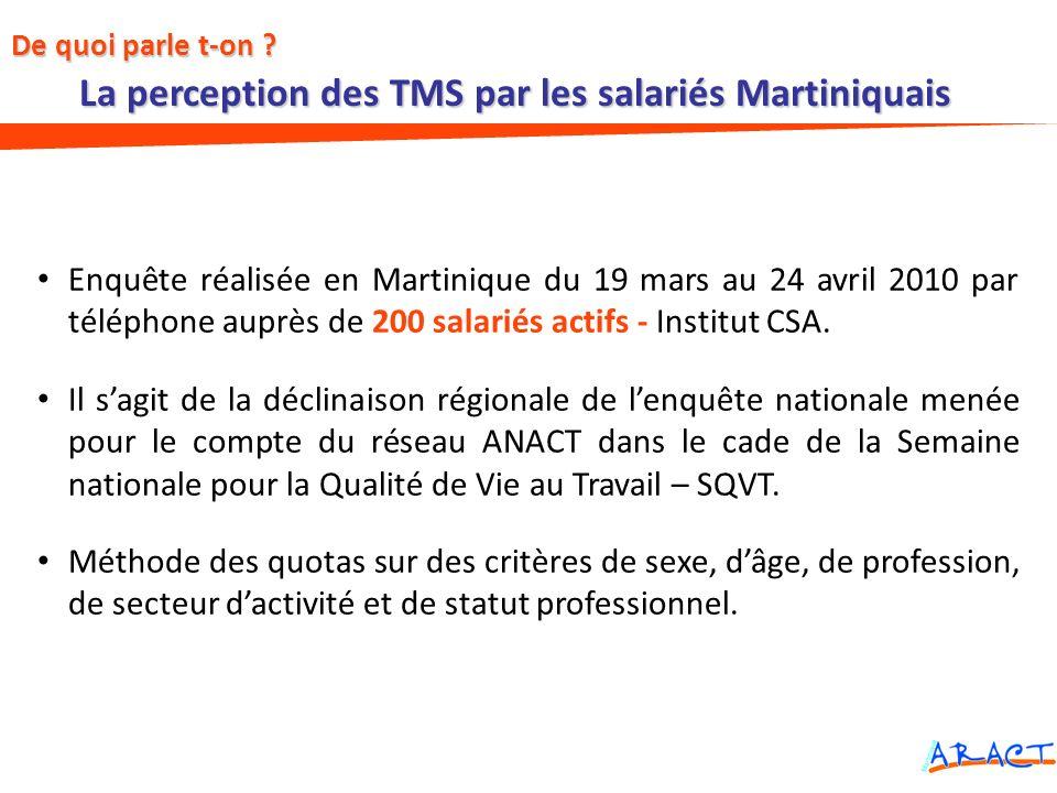 Enquête réalisée en Martinique du 19 mars au 24 avril 2010 par téléphone auprès de 200 salariés actifs - Institut CSA. Il sagit de la déclinaison régi