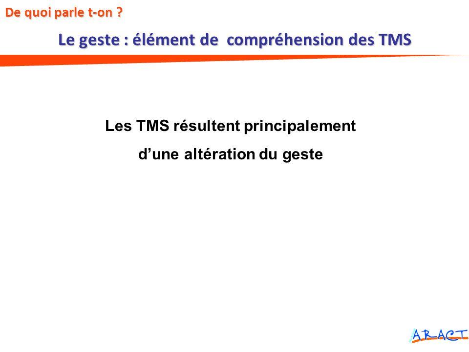 Les TMS résultent principalement dune altération du geste De quoi parle t-on ? Le geste : élément de compréhension des TMS