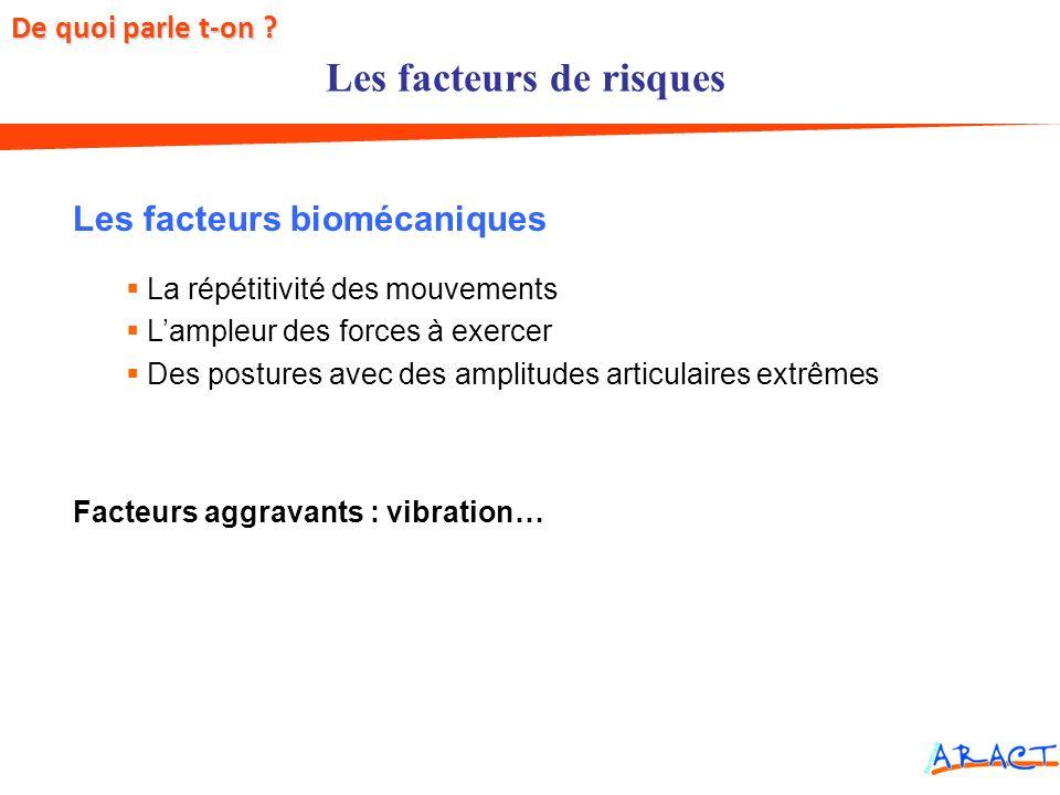 Les facteurs biomécaniques La répétitivité des mouvements Lampleur des forces à exercer Des postures avec des amplitudes articulaires extrêmes Facteur