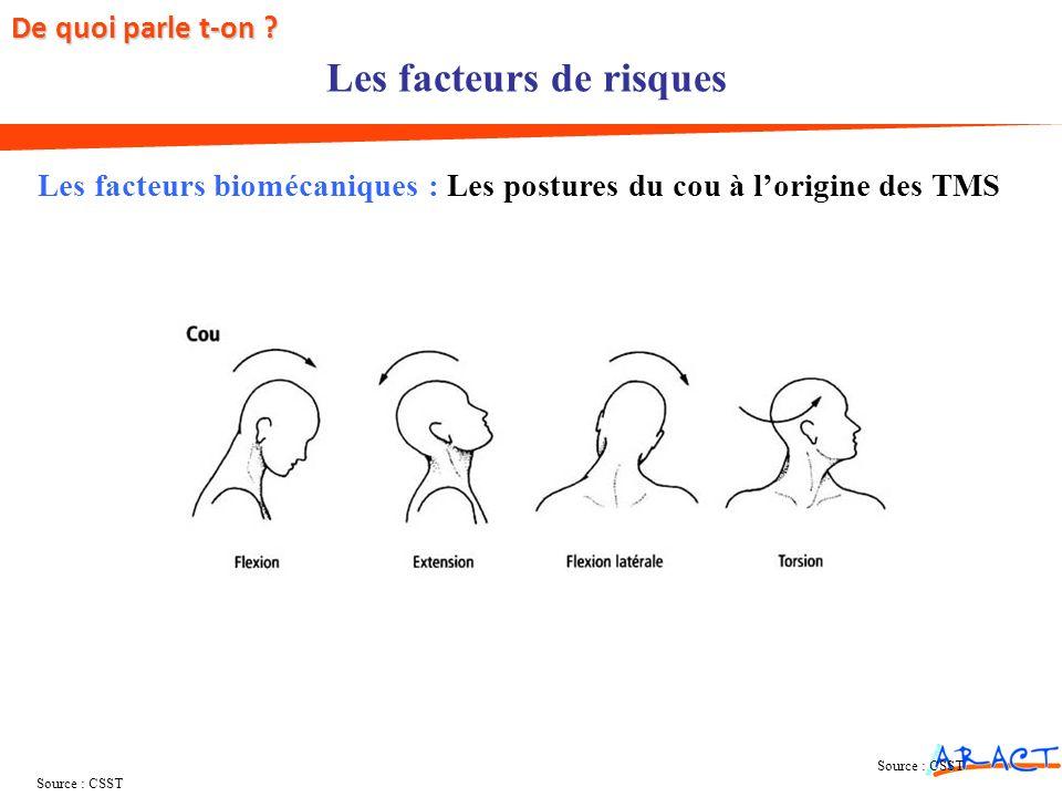 Source : CSST Les facteurs biomécaniques : Les postures du cou à lorigine des TMS Les facteurs de risques De quoi parle t-on ? Source : CSST
