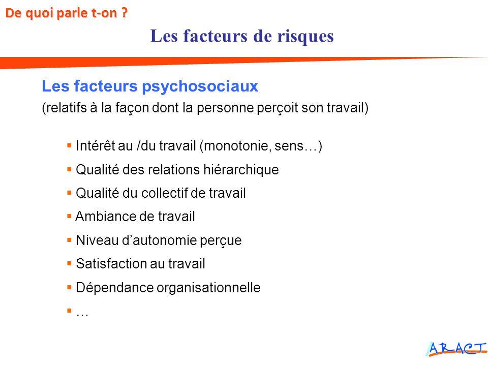 Les facteurs de risques Les facteurs psychosociaux (relatifs à la façon dont la personne perçoit son travail) Intérêt au /du travail (monotonie, sens…