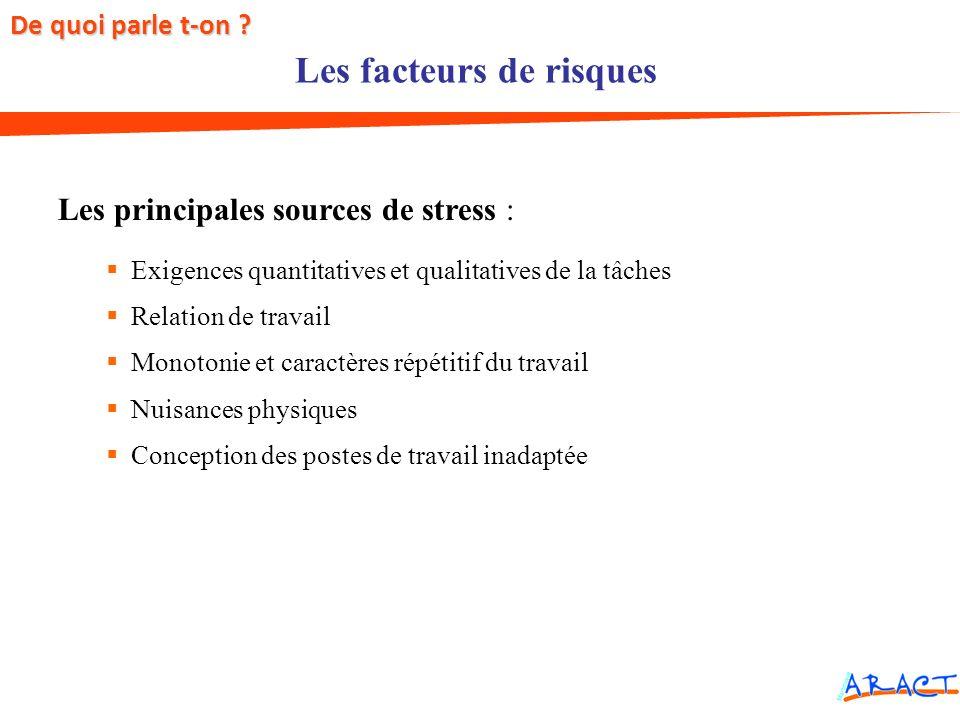 Les principales sources de stress : Exigences quantitatives et qualitatives de la tâches Relation de travail Monotonie et caractères répétitif du trav