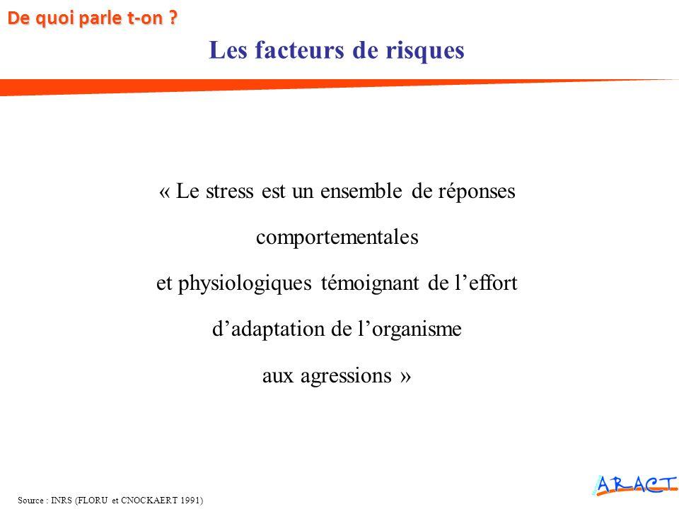 Source : INRS (FLORU et CNOCKAERT 1991) « Le stress est un ensemble de réponses comportementales et physiologiques témoignant de leffort dadaptation d