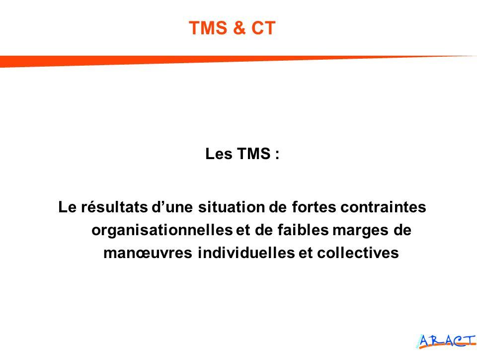 Les TMS : Le résultats dune situation de fortes contraintes organisationnelles et de faibles marges de manœuvres individuelles et collectives TMS & CT