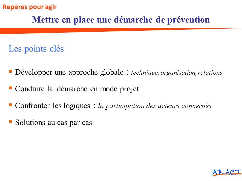 Mettre en place une démarche de prévention Les points clés Développer une approche globale : technique, organisation, relations Conduire la démarche e
