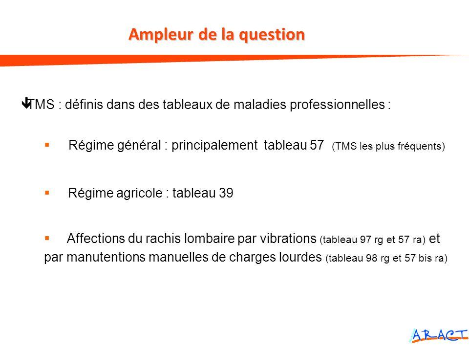 ê TMS : définis dans des tableaux de maladies professionnelles : Régime général : principalement tableau 57 (TMS les plus fréquents) Régime agricole :