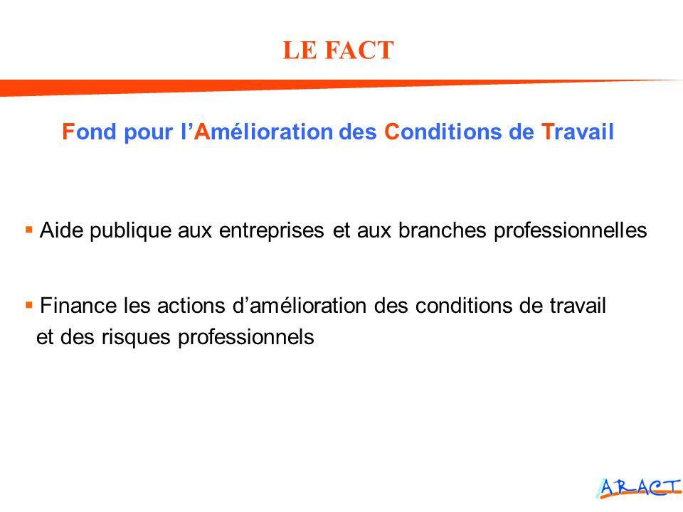 LE FACT Fond pour lAmélioration des Conditions de Travail Aide publique aux entreprises et aux branches professionnelles Finance les actions daméliora