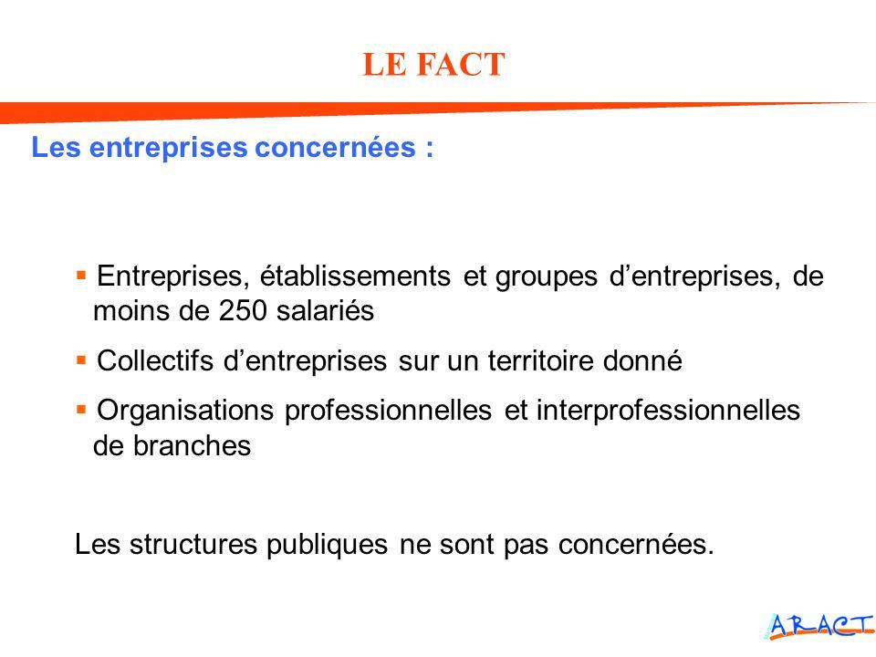 LE FACT Les entreprises concernées : Entreprises, établissements et groupes dentreprises, de moins de 250 salariés Collectifs dentreprises sur un terr