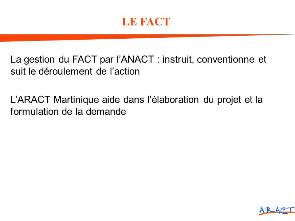 LE FACT La gestion du FACT par lANACT : instruit, conventionne et suit le déroulement de laction LARACT Martinique aide dans lélaboration du projet et