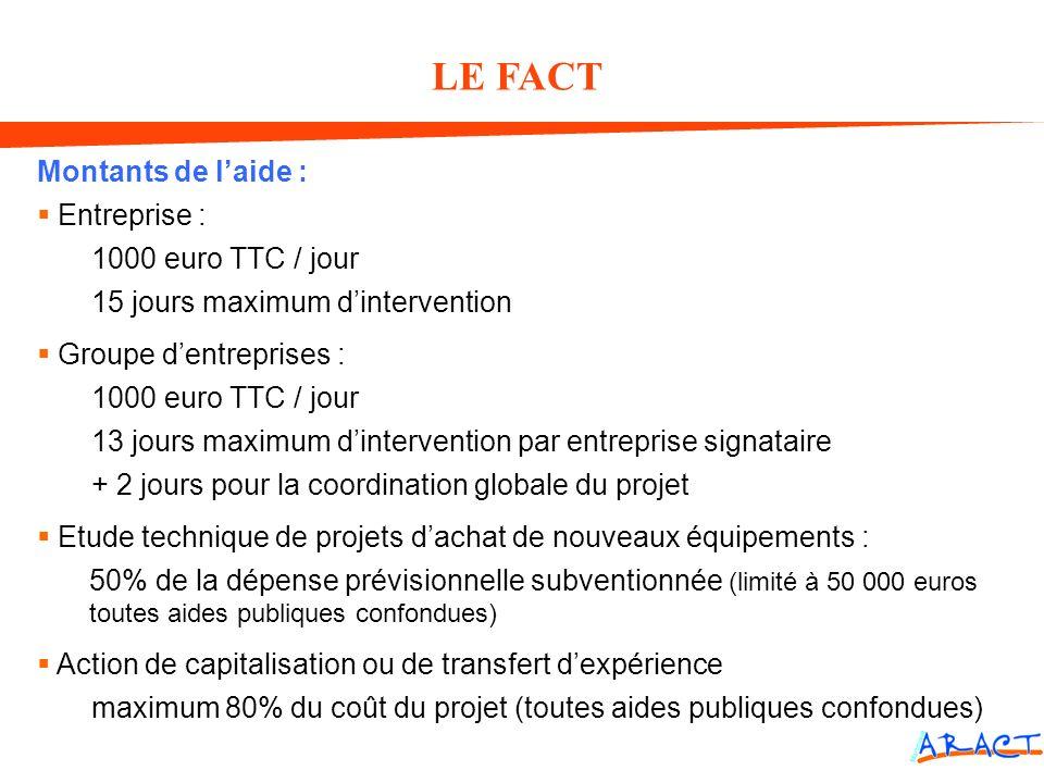 LE FACT Montants de laide : Entreprise : 1000 euro TTC / jour 15 jours maximum dintervention Groupe dentreprises : 1000 euro TTC / jour 13 jours maxim