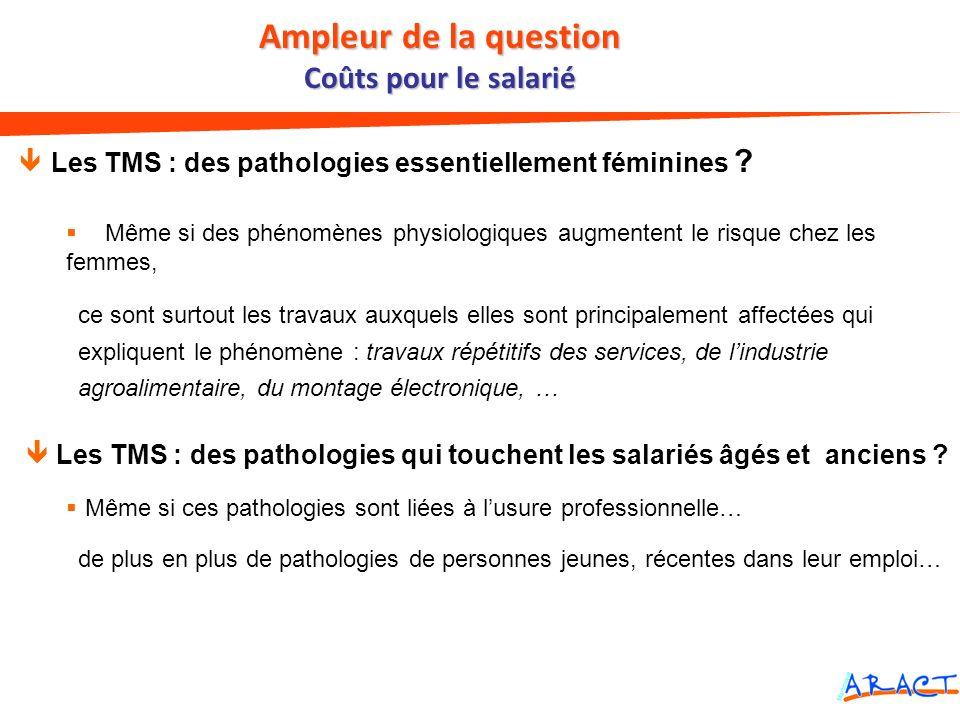 Les TMS : des pathologies essentiellement féminines ? Même si des phénomènes physiologiques augmentent le risque chez les femmes, ce sont surtout les