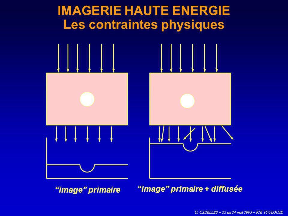 O. CASELLES – 22 au 24 mai 2003 – ICR TOULOUSE IMAGERIE HAUTE ENERGIE Les contraintes physiques image primaire image primaire + diffusée