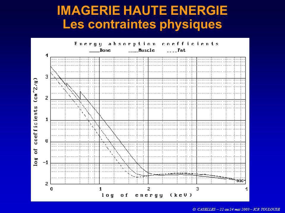 O. CASELLES – 22 au 24 mai 2003 – ICR TOULOUSE IMAGERIE HAUTE ENERGIE Les contraintes physiques