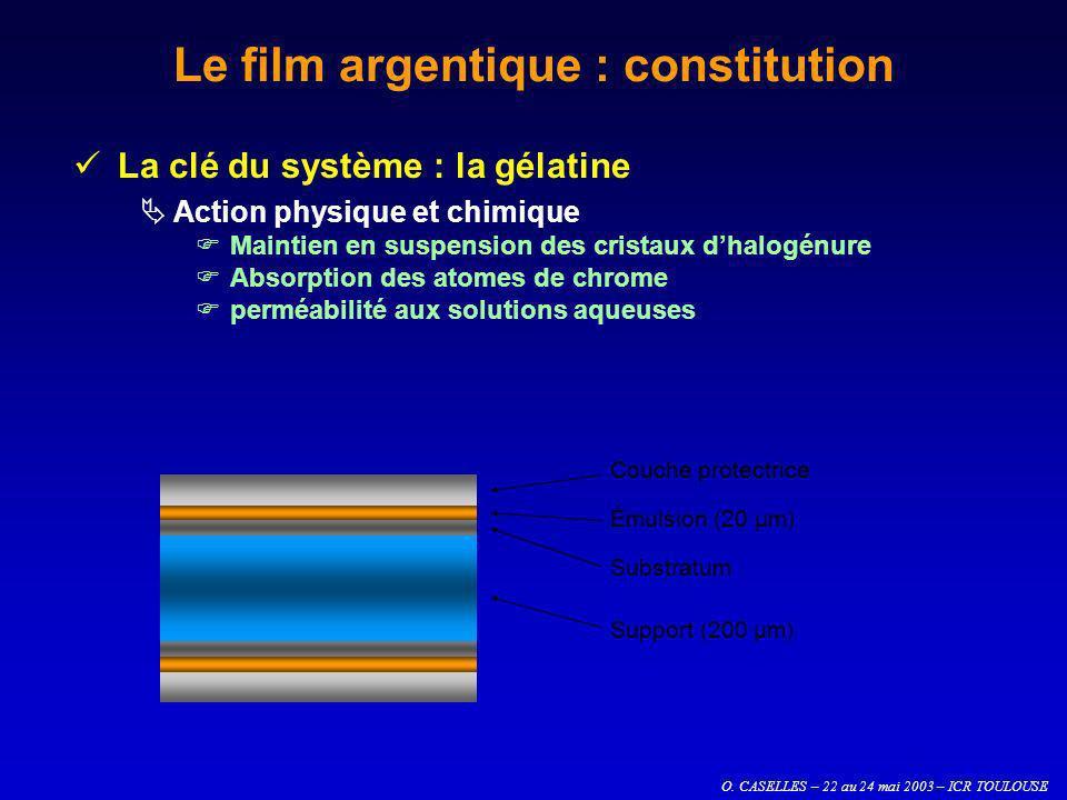 O. CASELLES – 22 au 24 mai 2003 – ICR TOULOUSE Le film argentique : constitution La clé du système : la gélatine Action physique et chimique Maintien