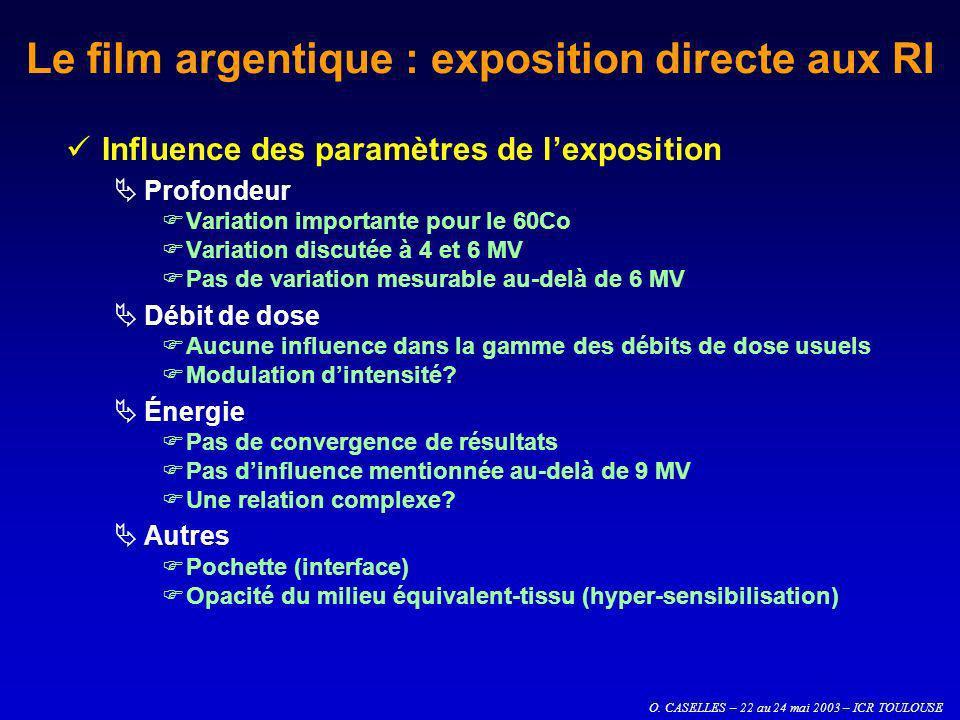 O. CASELLES – 22 au 24 mai 2003 – ICR TOULOUSE Le film argentique : exposition directe aux RI Influence des paramètres de lexposition Profondeur Varia