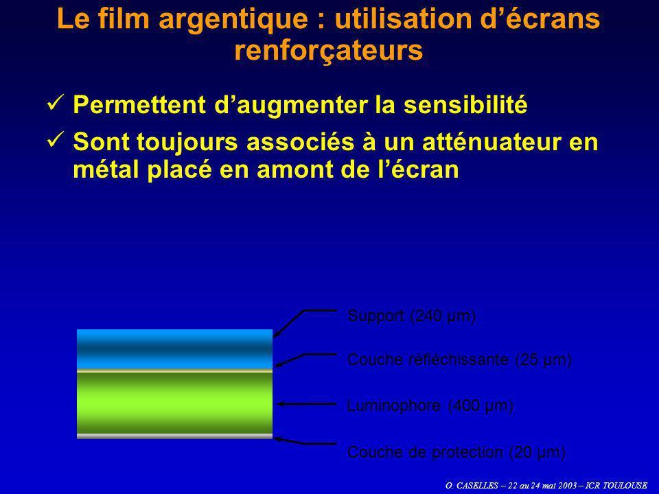 O. CASELLES – 22 au 24 mai 2003 – ICR TOULOUSE Le film argentique : utilisation décrans renforçateurs Permettent daugmenter la sensibilité Sont toujou