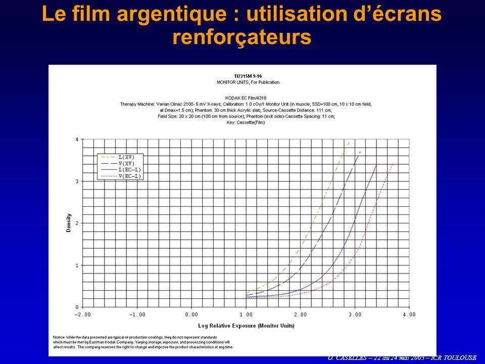 O. CASELLES – 22 au 24 mai 2003 – ICR TOULOUSE Le film argentique : utilisation décrans renforçateurs