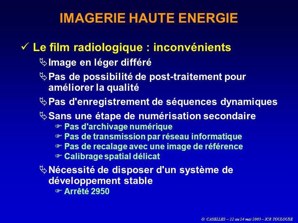 O. CASELLES – 22 au 24 mai 2003 – ICR TOULOUSE IMAGERIE HAUTE ENERGIE Le film radiologique : inconvénients Image en léger différé Pas de possibilité d