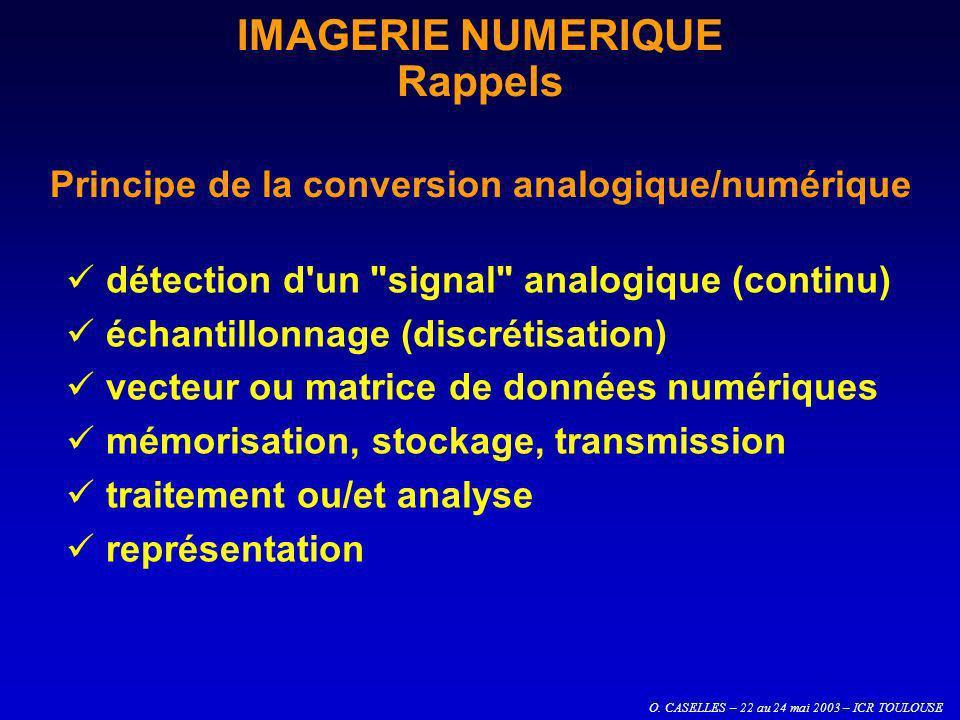 O. CASELLES – 22 au 24 mai 2003 – ICR TOULOUSE Principe de la conversion analogique/numérique IMAGERIE NUMERIQUE Rappels détection d'un