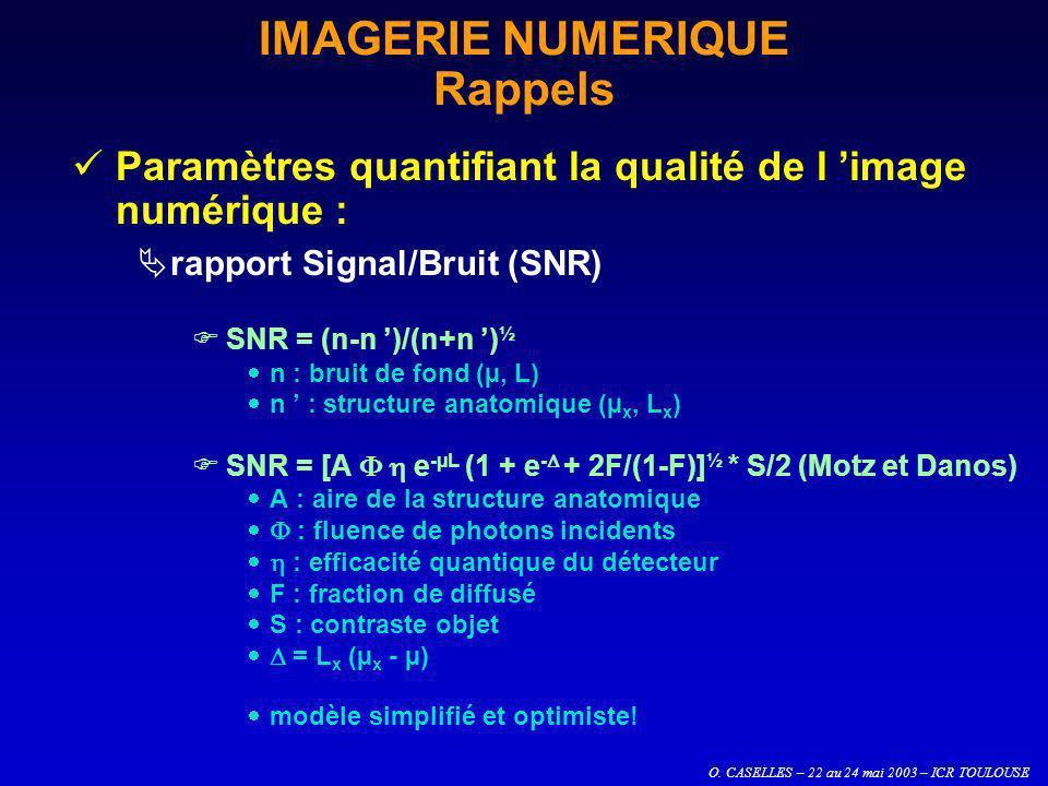 O. CASELLES – 22 au 24 mai 2003 – ICR TOULOUSE IMAGERIE NUMERIQUE Rappels Paramètres quantifiant la qualité de l image numérique : rapport Signal/Brui