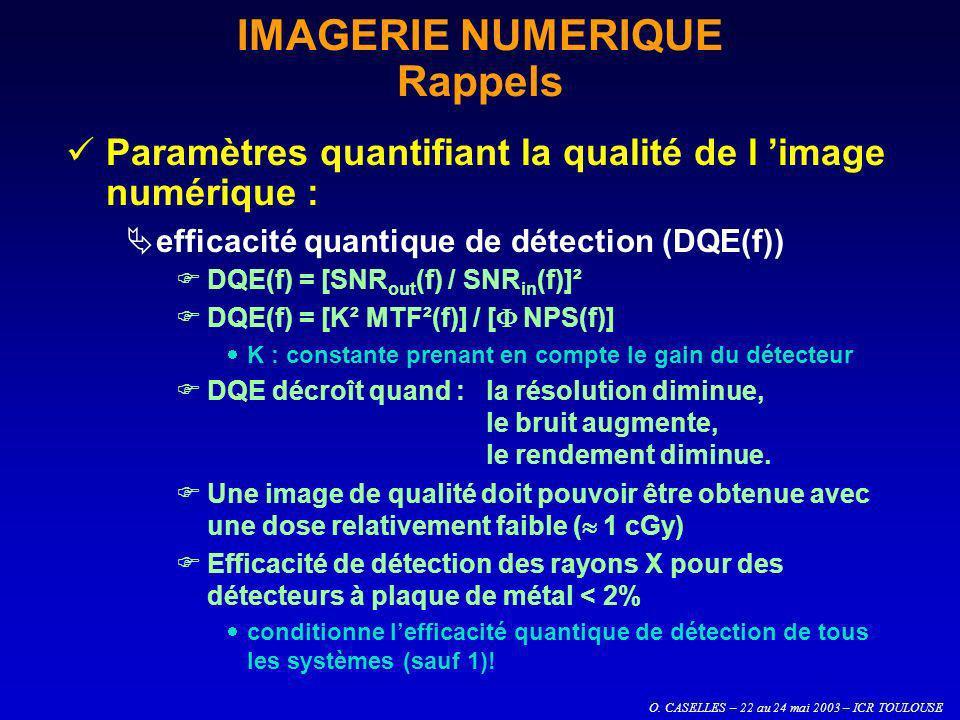 O. CASELLES – 22 au 24 mai 2003 – ICR TOULOUSE IMAGERIE NUMERIQUE Rappels Paramètres quantifiant la qualité de l image numérique : efficacité quantiqu