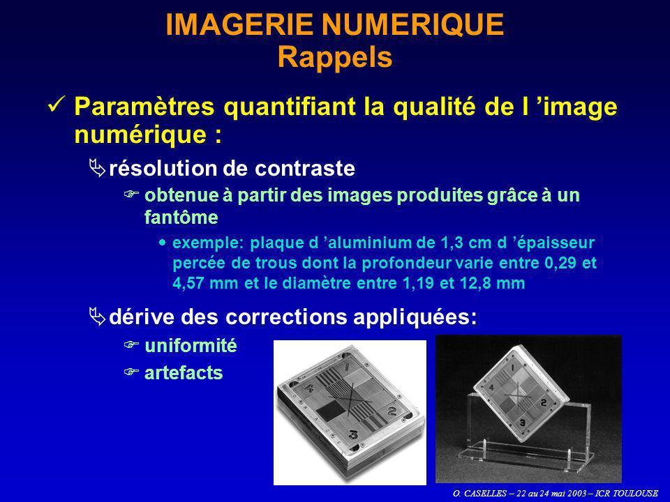 O. CASELLES – 22 au 24 mai 2003 – ICR TOULOUSE IMAGERIE NUMERIQUE Rappels Paramètres quantifiant la qualité de l image numérique : résolution de contr