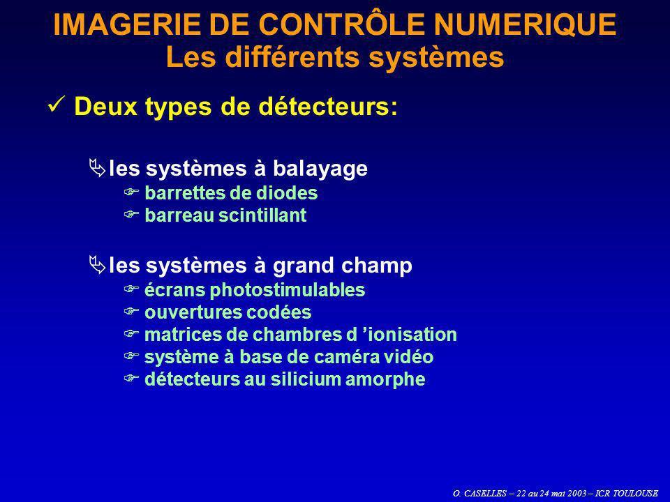 O. CASELLES – 22 au 24 mai 2003 – ICR TOULOUSE IMAGERIE DE CONTRÔLE NUMERIQUE Les différents systèmes Deux types de détecteurs: les systèmes à balayag