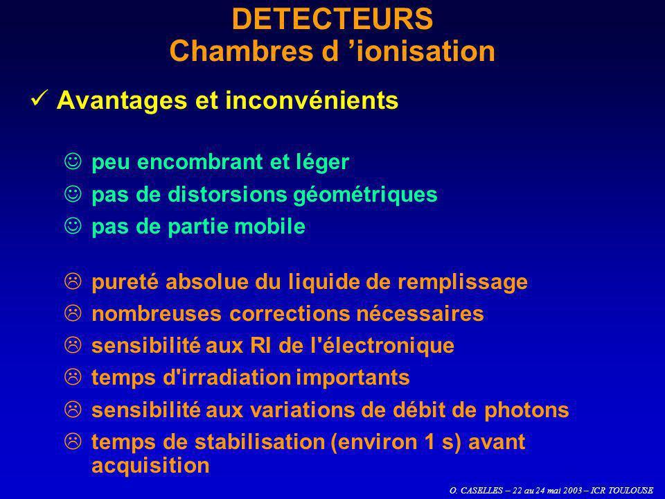O. CASELLES – 22 au 24 mai 2003 – ICR TOULOUSE DETECTEURS Chambres d ionisation Avantages et inconvénients peu encombrant et léger pas de distorsions