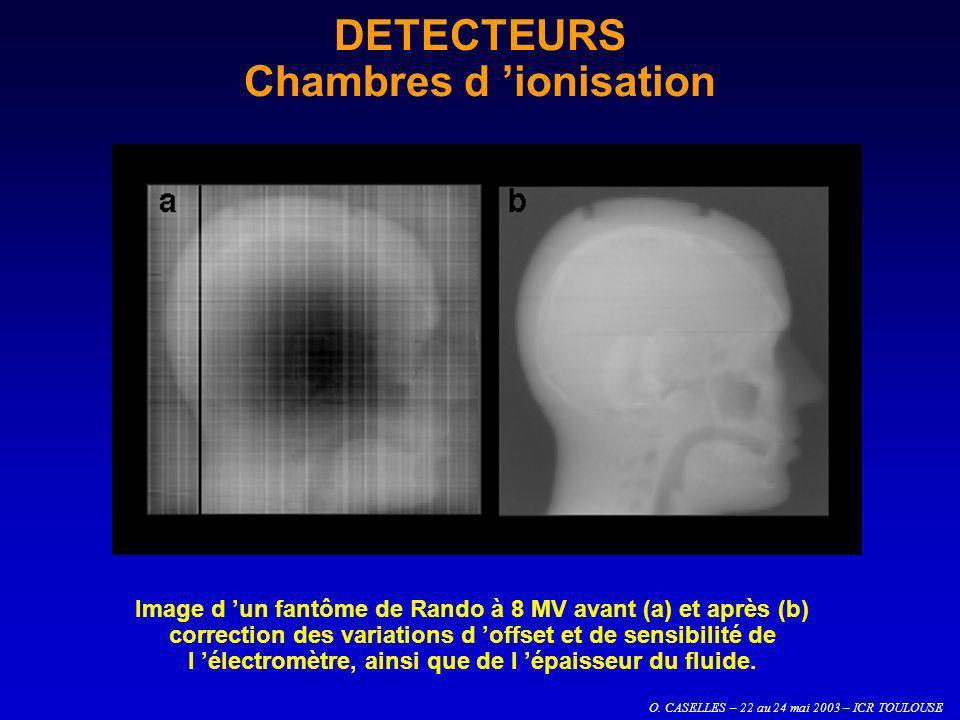 O. CASELLES – 22 au 24 mai 2003 – ICR TOULOUSE DETECTEURS Chambres d ionisation Image d un fantôme de Rando à 8 MV avant (a) et après (b) correction d