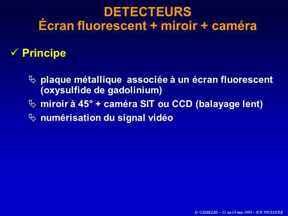 O. CASELLES – 22 au 24 mai 2003 – ICR TOULOUSE DETECTEURS Écran fluorescent + miroir + caméra Principe plaque métallique associée à un écran fluoresce