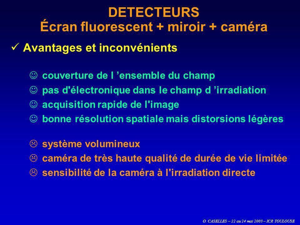 O. CASELLES – 22 au 24 mai 2003 – ICR TOULOUSE DETECTEURS Écran fluorescent + miroir + caméra Avantages et inconvénients couverture de l ensemble du c