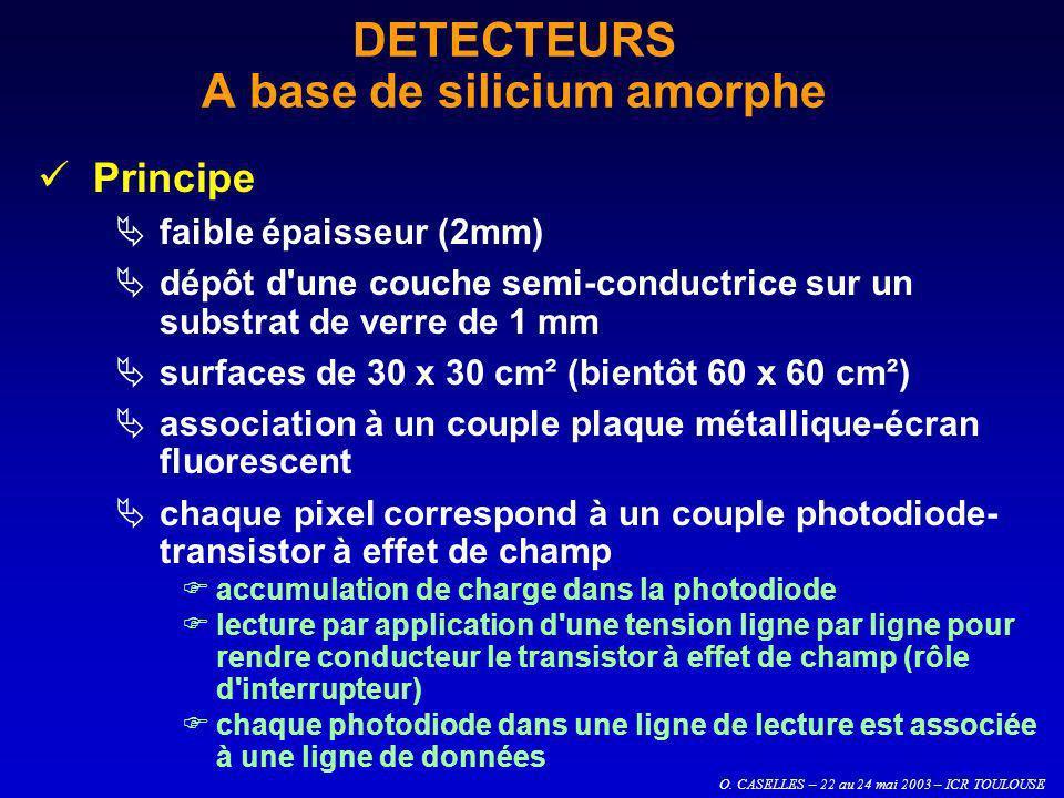 O. CASELLES – 22 au 24 mai 2003 – ICR TOULOUSE Principe faible épaisseur (2mm) dépôt d'une couche semi-conductrice sur un substrat de verre de 1 mm su