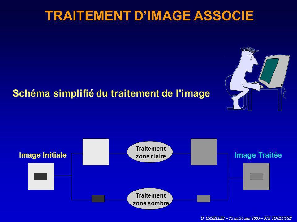 O. CASELLES – 22 au 24 mai 2003 – ICR TOULOUSE Schéma simplifié du traitement de l'image Traitement zone claire Traitement zone sombre Image InitialeI